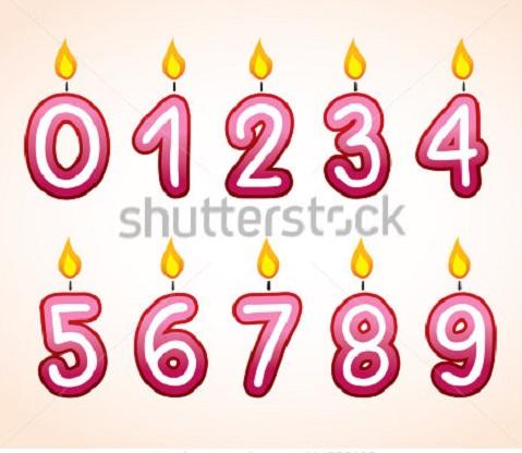 Xem bói tử vi dựa vào ngày tháng năm sinh của mỗi người